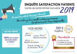 Affiche-résultat-enquête-satisfaction-CSI-2019